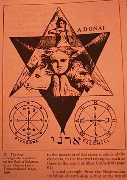 Lucifer symbols illuminati